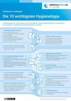Infektionsschutzregeln