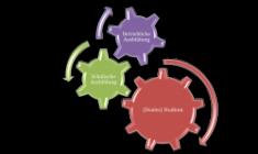 Online-Angebote zur Berufs- und Studienorientierung